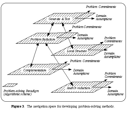 thesis statement for problem solution paper Need help writing your problem solution paper  you can ask your thesis  question and then give your solution idea as the thesis statement.